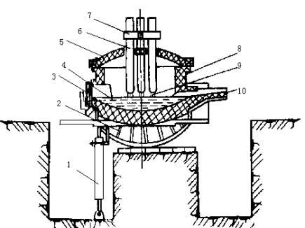 一般工程用铸造碳钢的标准(GB5676-85)将铸造碳钢按照室温下的机械性能分为5个牌号,即ZG200-400、ZG230-450、ZG270-500、ZG310-570和ZG340-640。对钢中的基本化学成分只规定其质量分数的上限,对钢中残余合金元素的限制比较宽。   2铸造低合金钢   2.1 通用铸造低合金钢系列钢种   在机械制造中,通用的铸造低合金钢主要包括锰系、铬系和镍系三个系列。这些系列钢种是在铸造碳钢的成分基础上进行合金化,并通过相就的热处理,以获得比铸造钢更高的常温机械性能的。