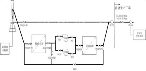 电路 电路图 电子 原理图 500_243