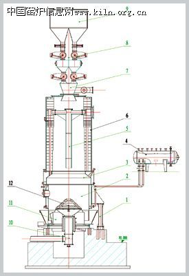 两段式煤气发生炉结构图